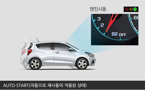 쉐보레 스파크 에코 Stop & Start technology, The next Spark Eco, 쉐보레 Chevrolet